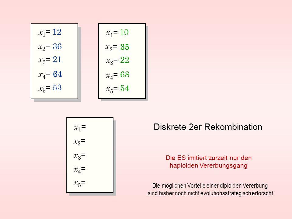 x2=x2= x3=x3= x1=x1= x5=x5= x4=x4= 12 53 36 64 21 x2=x2= x3=x3= x1=x1= x5=x5= x4=x4= 10 54 35 68 22 x2=x2= x3=x3= x1=x1= x5=x5= x4=x4= 12 35 22 64 54 Diskrete 2er Rekombination Die ES imitiert zurzeit nur den haploiden Vererbungsgang Die möglichen Vorteile einer diploiden Vererbung sind bisher noch nicht evolutionsstrategisch erforscht