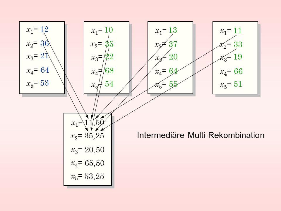 Intermediäre Multi-Rekombination x2=x2= x3=x3= x1=x1= x5=x5= x4=x4= 12 53 36 64 21 x2=x2= x3=x3= x1=x1= x5=x5= x4=x4= 10 54 35 68 22 x2=x2= x3=x3= x1=x1= x5=x5= x4=x4= 35,25 11,50 20,50 65,50 53,25 x2=x2= x3=x3= x1=x1= x5=x5= x4=x4= 13 55 37 64 20 x2=x2= x3=x3= x1=x1= x5=x5= x4=x4= 11 51 33 66 19