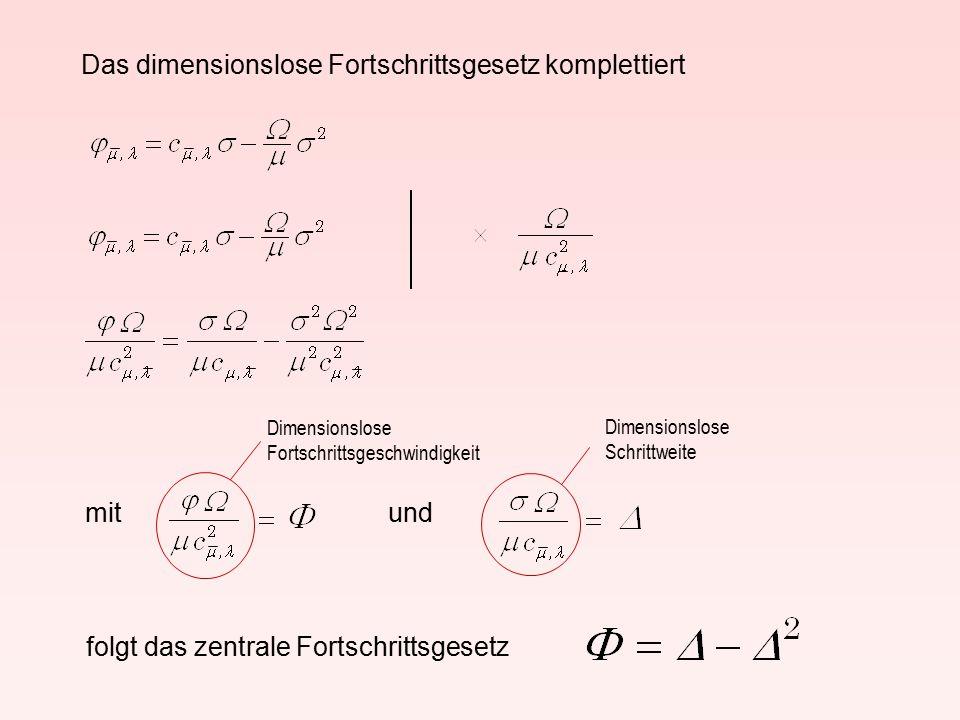 Das dimensionslose Fortschrittsgesetz komplettiert mitund folgt das zentrale Fortschrittsgesetz Dimensionslose Fortschrittsgeschwindigkeit Dimensionslose Schrittweite