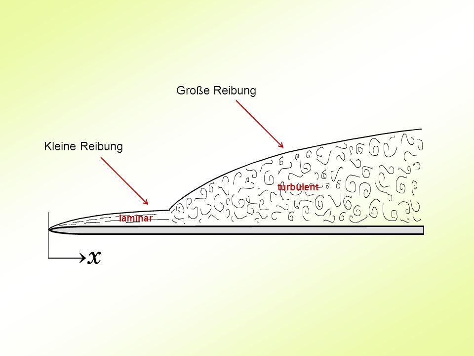 Kleine Reibung Große Reibung laminar turbulent
