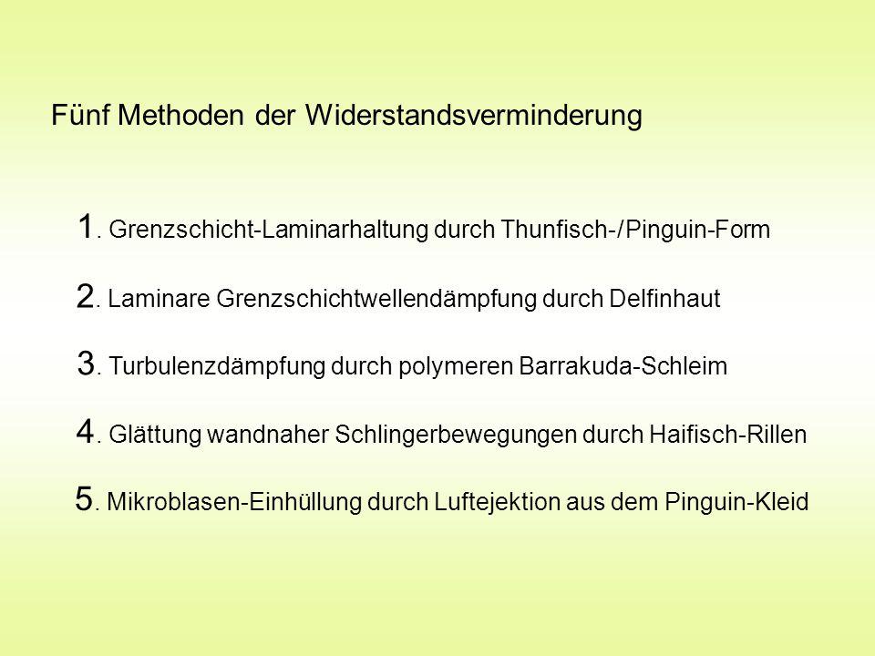 Fünf Methoden der Widerstandsverminderung 1.