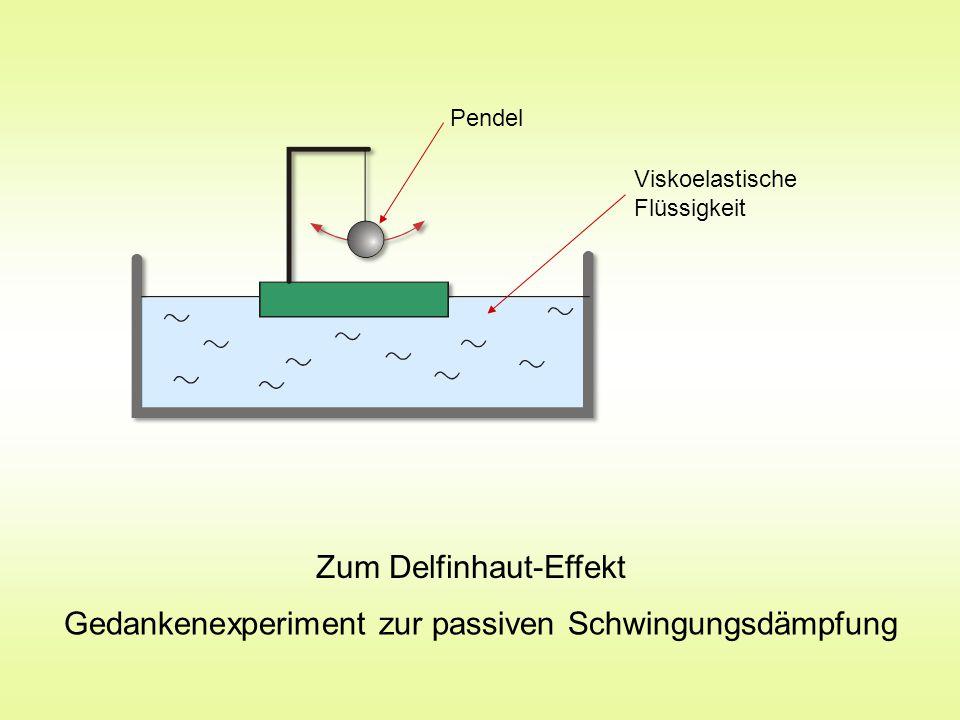 Zum Delfinhaut-Effekt Pendel Viskoelastische Flüssigkeit Gedankenexperiment zur passiven Schwingungsdämpfung