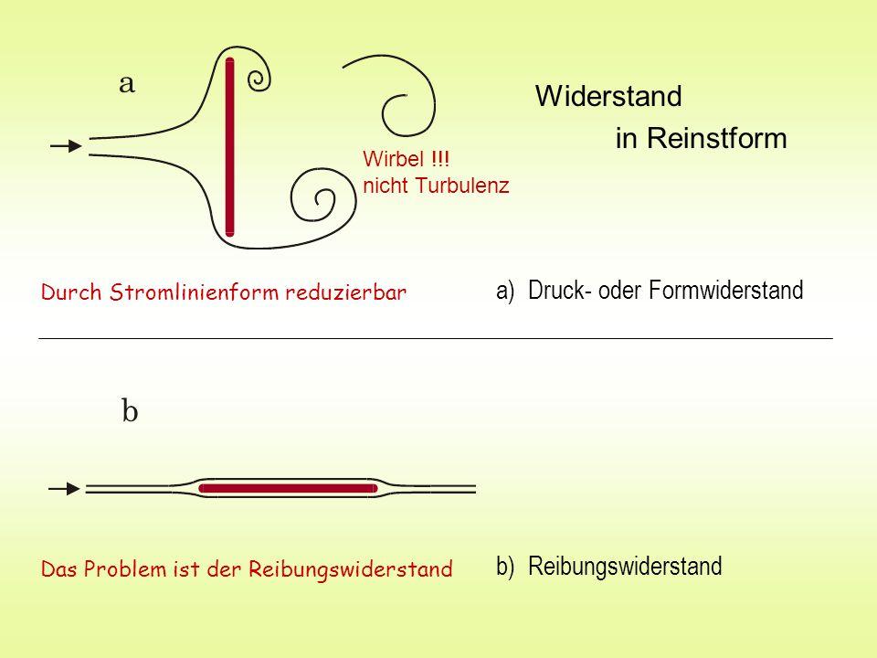 a) Druck- oder Formwiderstand b) Reibungswiderstand Widerstand in Reinstform Durch Stromlinienform reduzierbar Das Problem ist der Reibungswiderstand Wirbel !!.