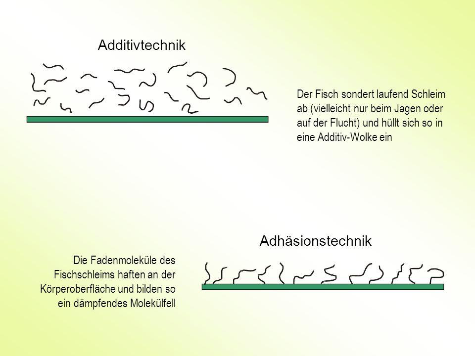 Additivtechnik Adhäsionstechnik Der Fisch sondert laufend Schleim ab (vielleicht nur beim Jagen oder auf der Flucht) und hüllt sich so in eine Additiv-Wolke ein Die Fadenmoleküle des Fischschleims haften an der Körperoberfläche und bilden so ein dämpfendes Molekülfell