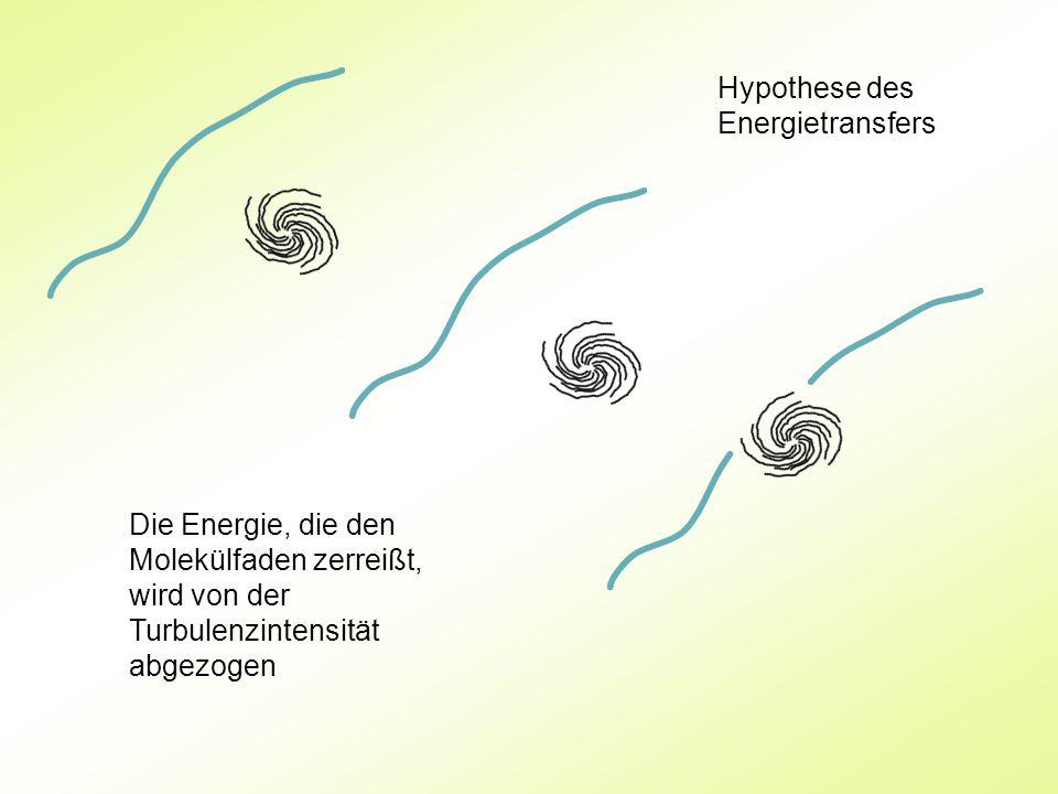 Hypothese des Energietransfers Die Energie, die den Molekülfaden zerreißt, wird von der Turbulenzintensität abgezogen
