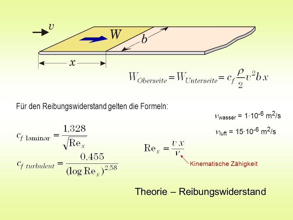 Für den Reibungswiderstand gelten die Formeln: Theorie – Reibungswiderstand Kinematische Zähigkeit  wasser = 1·10 -6 m 2 /s  luft = 15·10 -6 m 2 /s