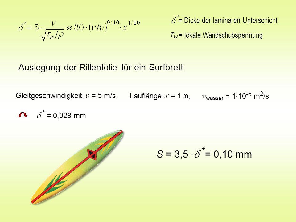 = lokale Wandschubspannung ww = Dicke der laminaren Unterschicht ** Auslegung der Rillenfolie für ein Surfbrett Gleitgeschwindigkeit v = 5 m/s,   * = 0,028 mm S = 3,5 ·   * = 0,10 mm Lauflänge x = 1 m,  wasser = 1·10 -6 m 2 /s