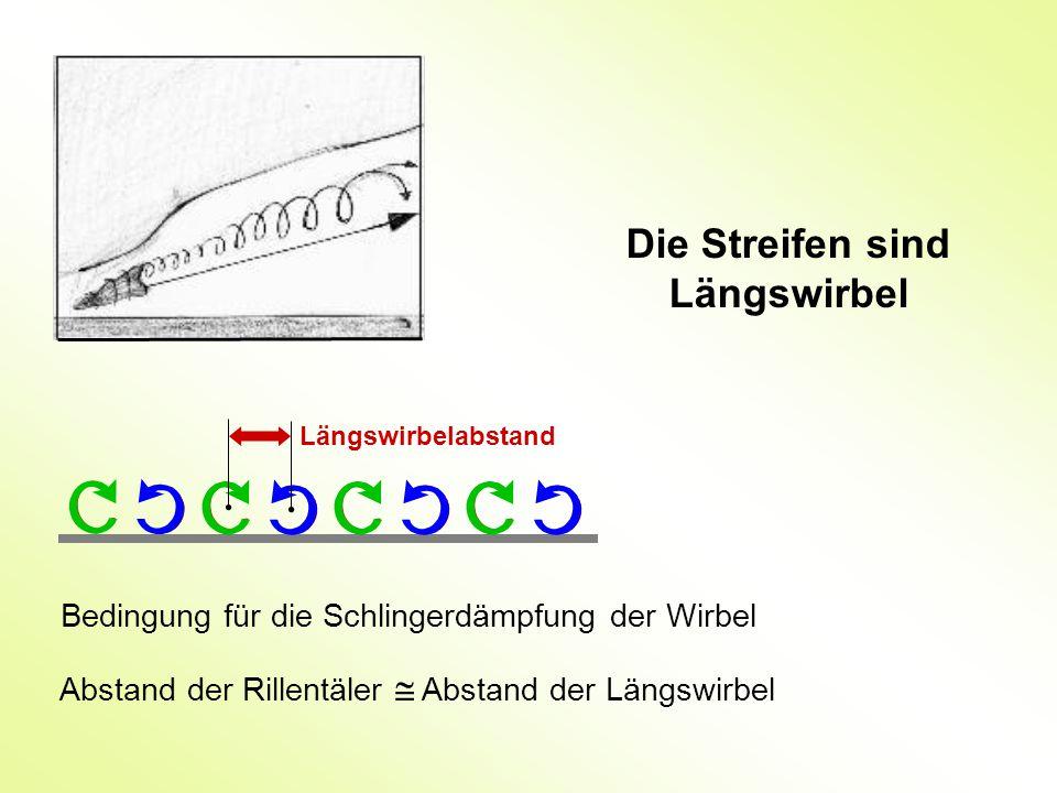 Die Streifen sind Längswirbel Längswirbelabstand Bedingung für die Schlingerdämpfung der Wirbel Abstand der Rillentäler  Abstand der Längswirbel