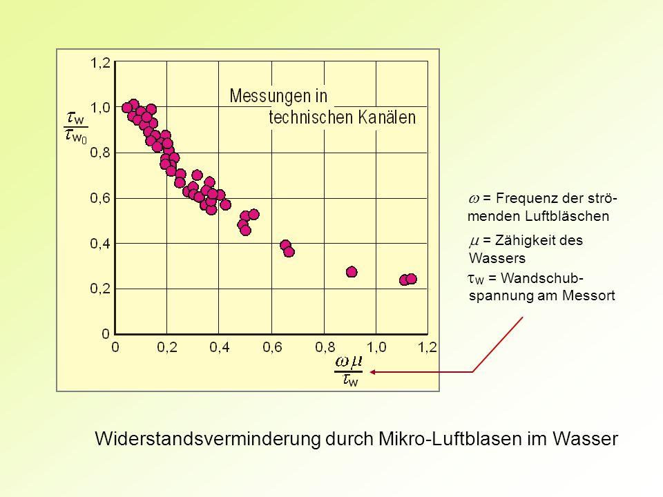 Widerstandsverminderung durch Mikro-Luftblasen im Wasser  = Frequenz der strö- menden Luftbläschen  = Zähigkeit des Wassers  w = Wandschub- spannung am Messort