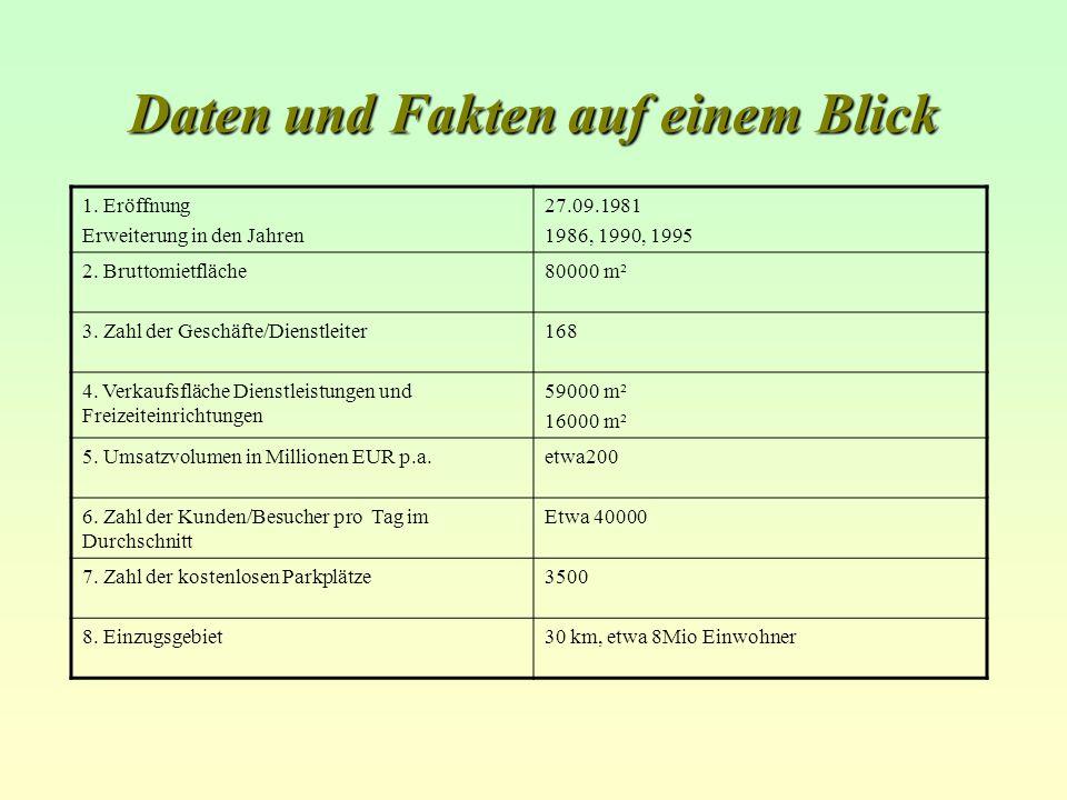 Der Lageplan und Wegweiser der Colonia Warenhaus GmbH