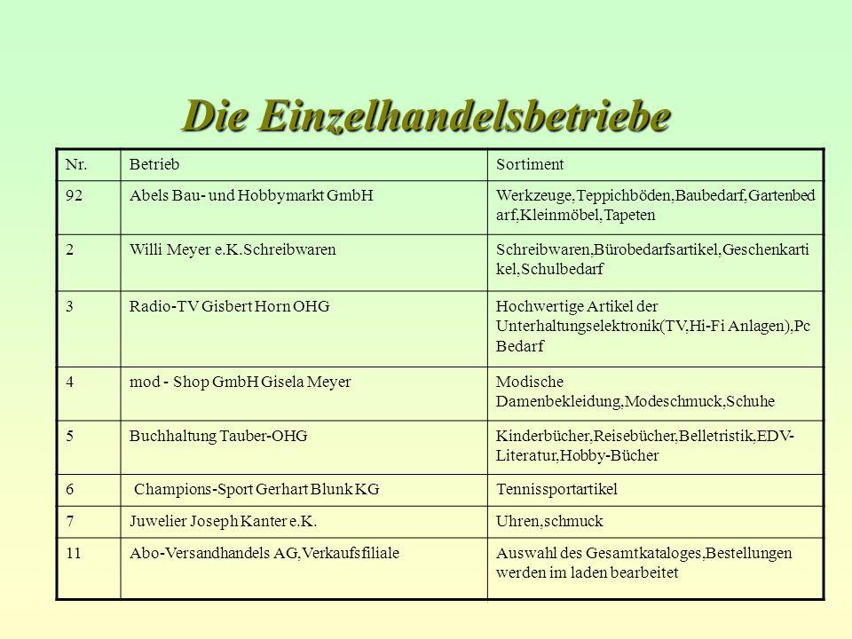 Die Einzelhandelsbetriebe Nr.BetriebSortiment 92Abels Bau- und Hobbymarkt GmbHWerkzeuge,Teppichböden,Baubedarf,Gartenbed arf,Kleinmöbel,Tapeten 2Willi