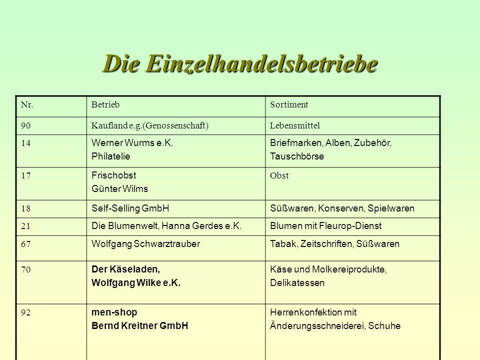 Die Einzelhandelsbetriebe Nr.BetriebSortiment 90Kaufland e.g.(Genossenschaft)Lebensmittel 14 Werner Wurms e.K. Philatelie Briefmarken, Alben, Zubehör,