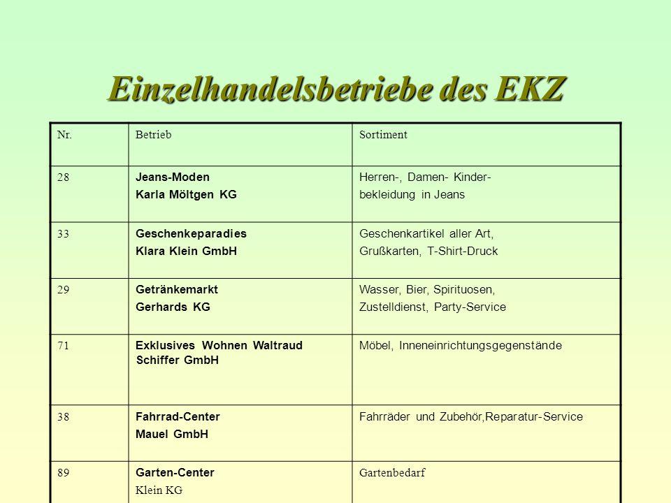 Einzelhandelsbetriebe des EKZ Nr.BetriebSortiment 28 Jeans-Moden Karla Möltgen KG Herren-, Damen- Kinder- bekleidung in Jeans 33 Geschenkeparadies Kla