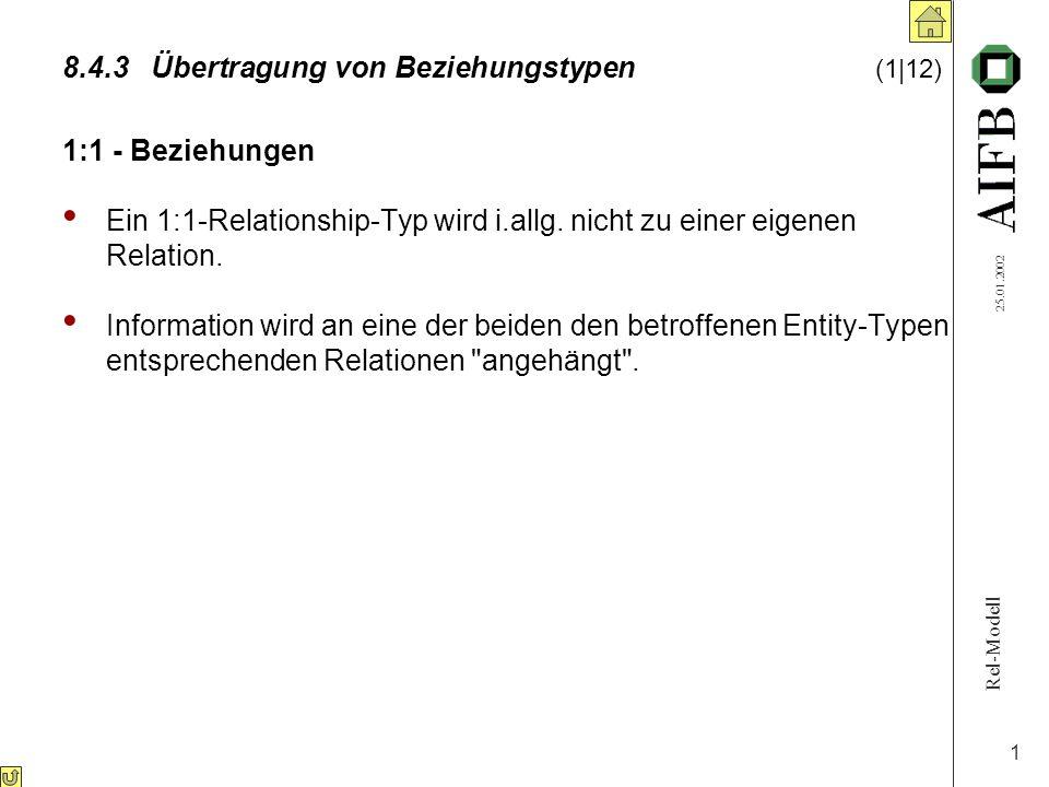 Rel-Modell 25.01.2002 1 8.4.3Übertragung von Beziehungstypen (1|12) 1:1 - Beziehungen Ein 1:1-Relationship-Typ wird i.allg. nicht zu einer eigenen Rel