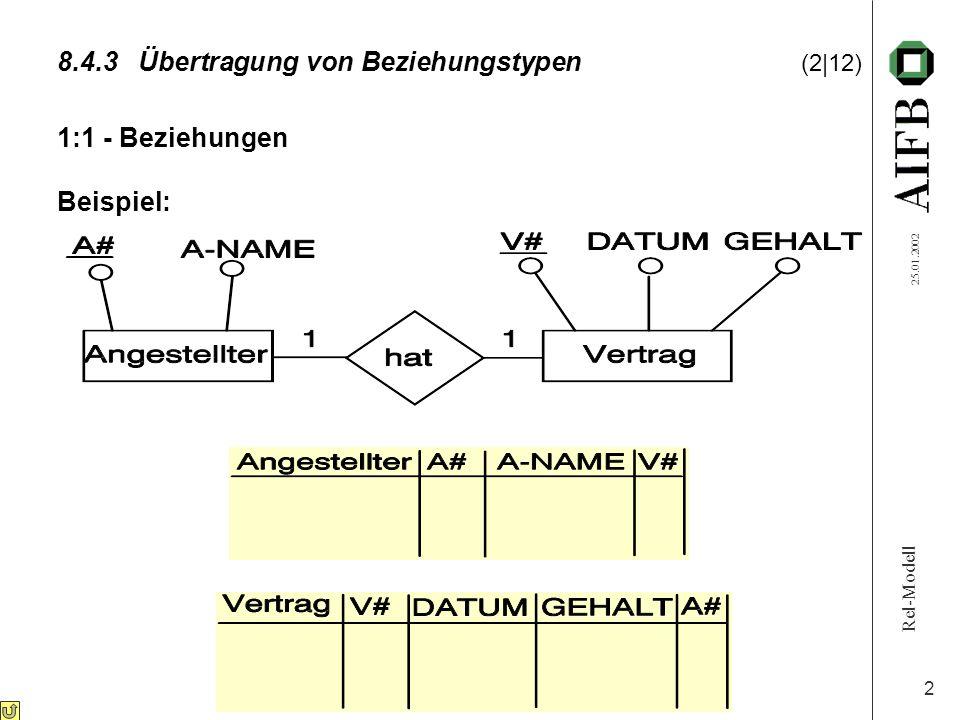 Rel-Modell 25.01.2002 2 8.4.3Übertragung von Beziehungstypen (2|12) 1:1 - Beziehungen Beispiel: