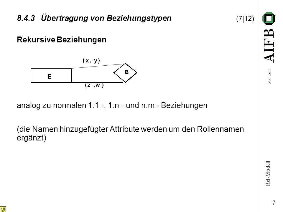 Rel-Modell 25.01.2002 7 8.4.3Übertragung von Beziehungstypen (7|12) Rekursive Beziehungen analog zu normalen 1:1 -, 1:n - und n:m - Beziehungen (die N