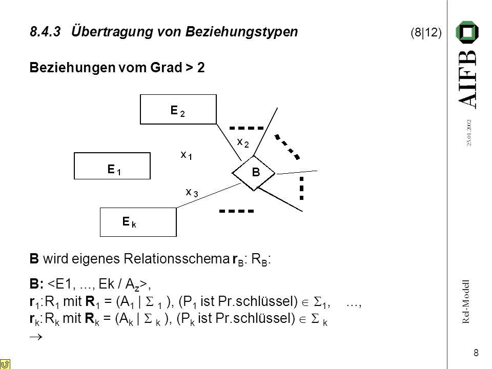 Rel-Modell 25.01.2002 8 8.4.3Übertragung von Beziehungstypen (8|12) Beziehungen vom Grad > 2 B wird eigenes Relationsschema r B : R B : B:, r 1 :R 1 m