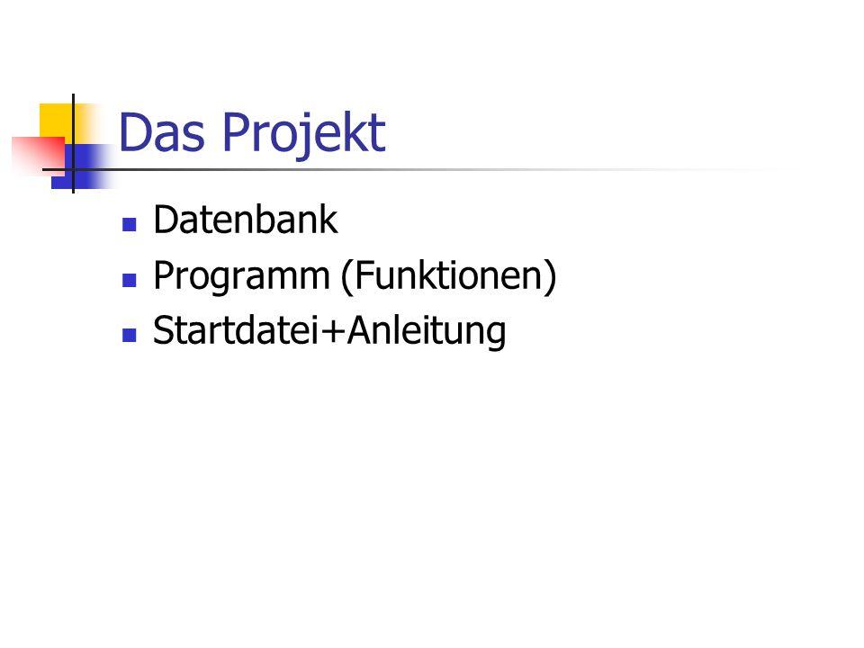 Das Projekt Datenbank Programm (Funktionen) Startdatei+Anleitung