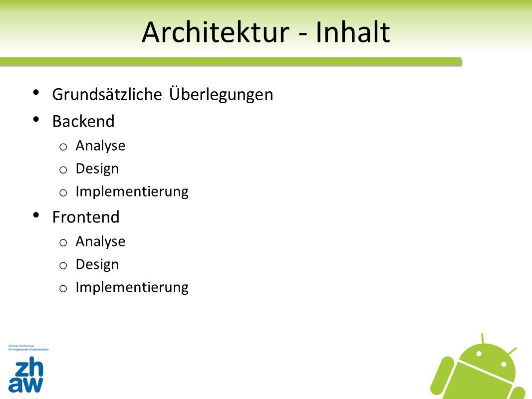Architektur - Inhalt Grundsätzliche Überlegungen Backend o Analyse o Design o Implementierung Frontend o Analyse o Design o Implementierung