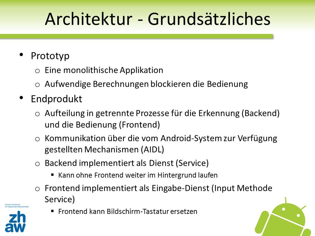 Architektur - Grundsätzliches Prototyp o Eine monolithische Applikation o Aufwendige Berechnungen blockieren die Bedienung Endprodukt o Aufteilung in