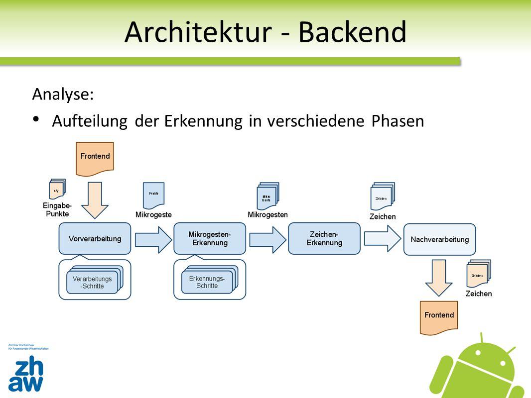 Architektur - Backend Analyse: Aufteilung der Erkennung in verschiedene Phasen