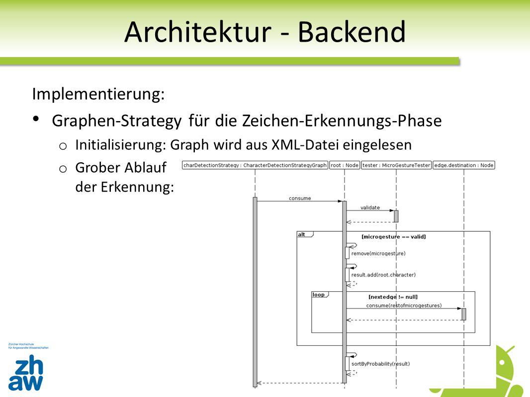 Architektur - Backend Implementierung: Graphen-Strategy für die Zeichen-Erkennungs-Phase o Initialisierung: Graph wird aus XML-Datei eingelesen o Grob