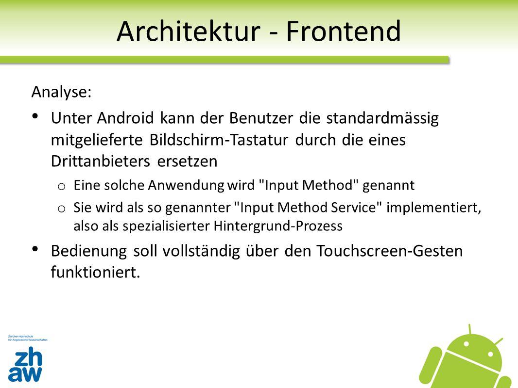 Architektur - Frontend Analyse: Unter Android kann der Benutzer die standardmässig mitgelieferte Bildschirm-Tastatur durch die eines Drittanbieters er