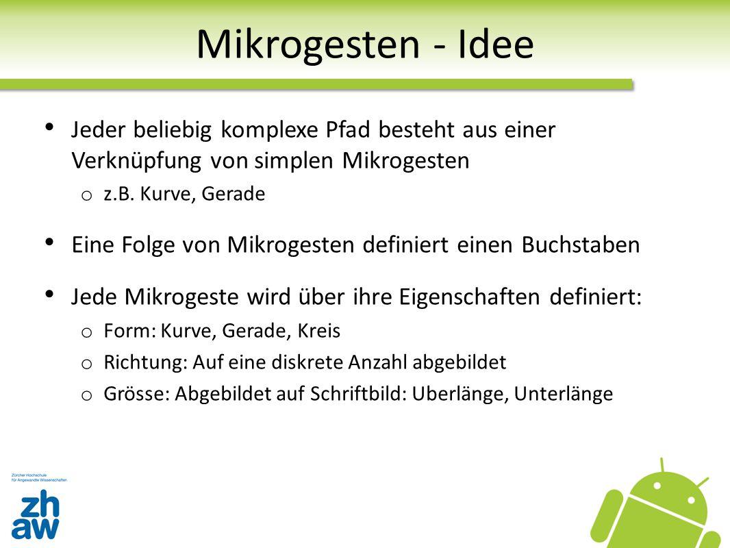 Mikrogesten - Idee Jeder beliebig komplexe Pfad besteht aus einer Verknüpfung von simplen Mikrogesten o z.B. Kurve, Gerade Eine Folge von Mikrogesten