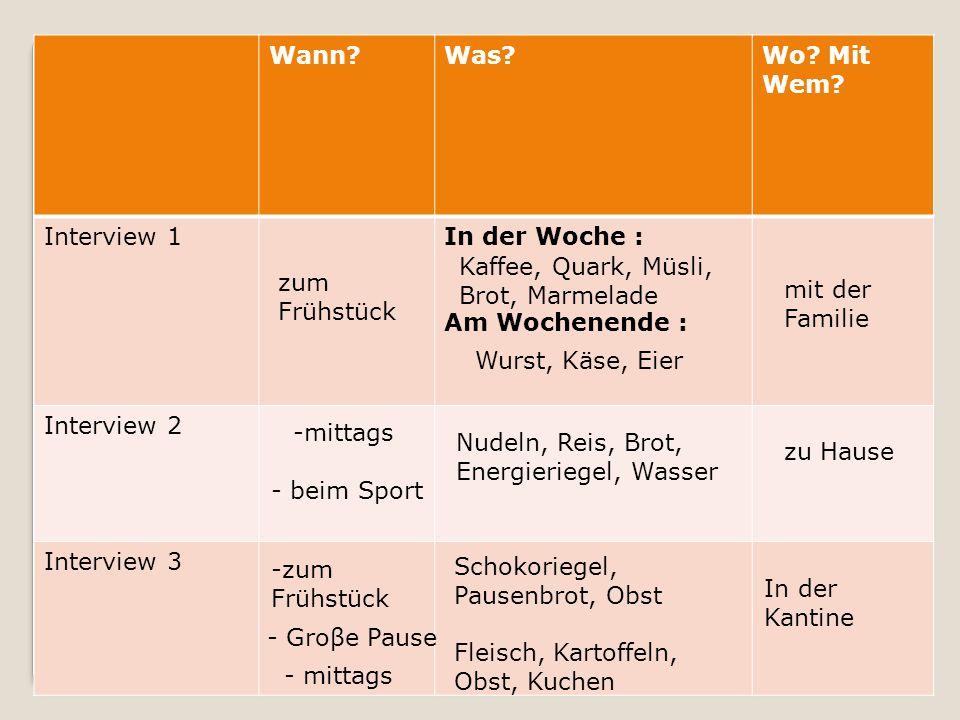 Wann?Was?Wo? Mit Wem? Interview 1In der Woche : Am Wochenende : Interview 2 Interview 3 zum Frühstück mit der Familie Kaffee, Quark, Müsli, Brot, Marm