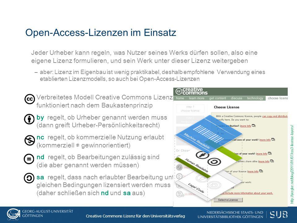 Open-Access-Lizenzen im Einsatz Jeder Urheber kann regeln, was Nutzer seines Werks dürfen sollen, also eine eigene Lizenz formulieren, und sein Werk u