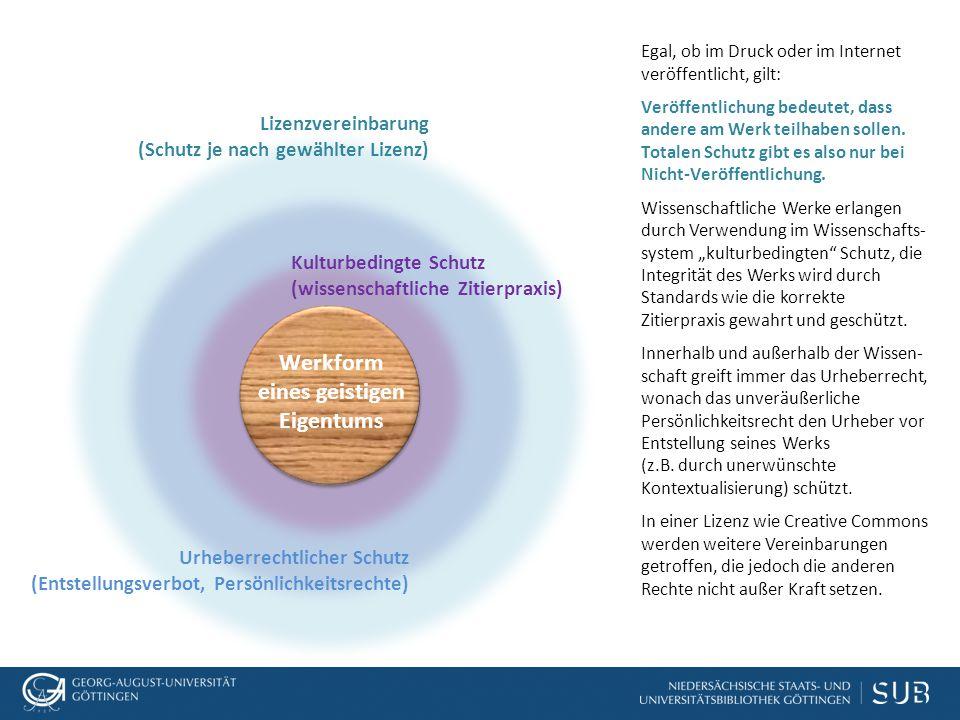Lizenzvereinbarung (Schutz je nach gewählter Lizenz) Kulturbedingte Schutz (wissenschaftliche Zitierpraxis) Werkform eines geistigen Eigentums Urheber