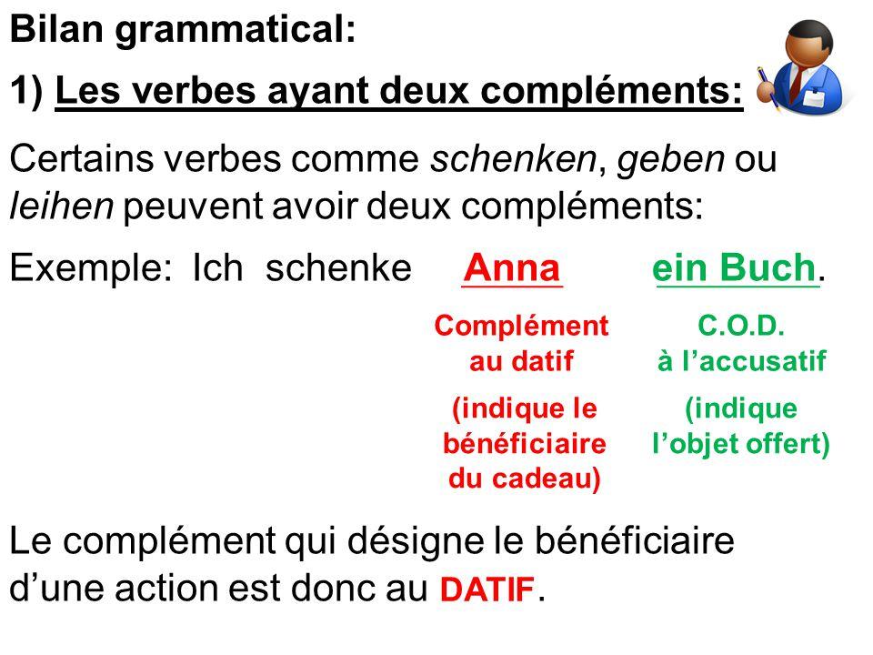 Bilan grammatical: 1) Les verbes ayant deux compléments: Certains verbes comme schenken, geben ou leihen peuvent avoir deux compléments: Exemple: Ich schenke Anna ein Buch.