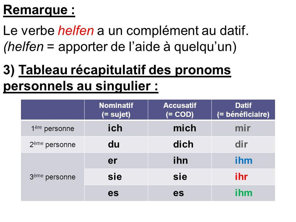 Remarque : Le verbe helfen a un complément au datif.