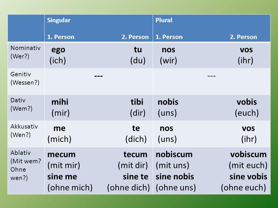 Singular 1. Person 2. Person Plural 1. Person 2. Person Nominativ (Wer?) ego tu (ich) (du) nos vos (wir) (ihr) Genitiv (Wessen?) --- Dativ (Wem?) mihi