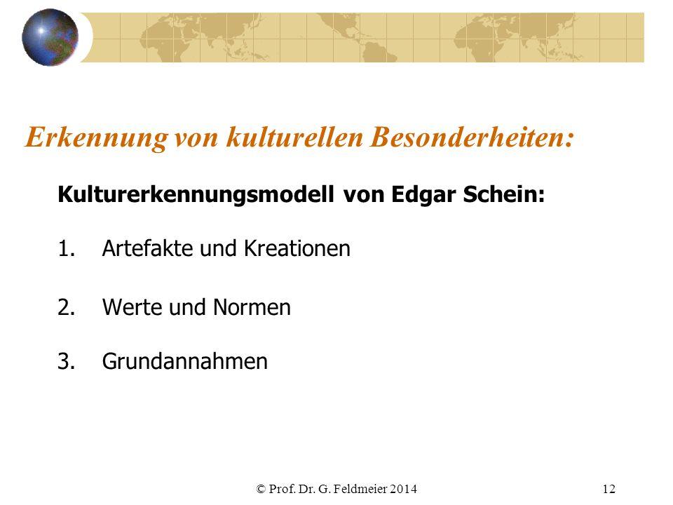 Erkennung von kulturellen Besonderheiten: © Prof. Dr. G. Feldmeier 201412 Kulturerkennungsmodell von Edgar Schein: 1.Artefakte und Kreationen 2.Werte