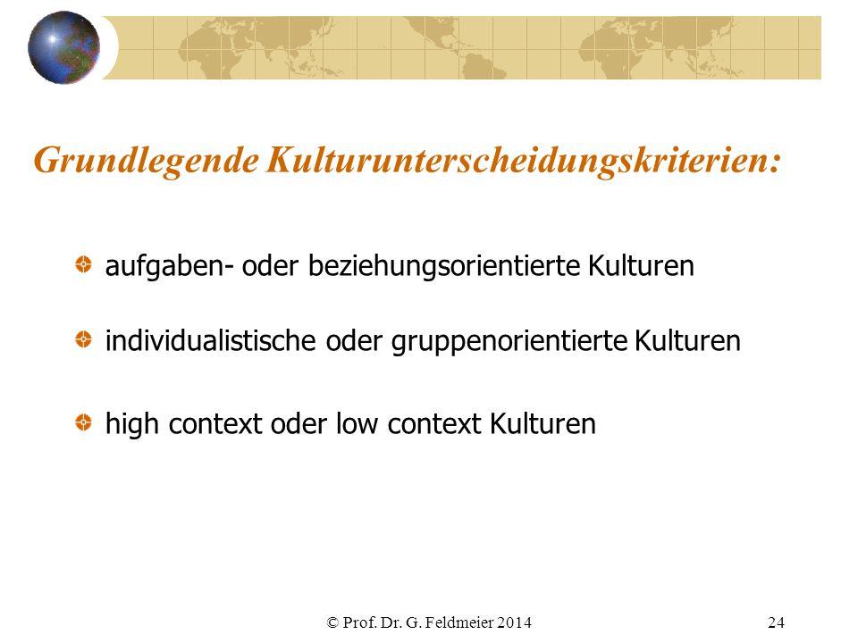 Grundlegende Kulturunterscheidungskriterien: aufgaben- oder beziehungsorientierte Kulturen individualistische oder gruppenorientierte Kulturen high co