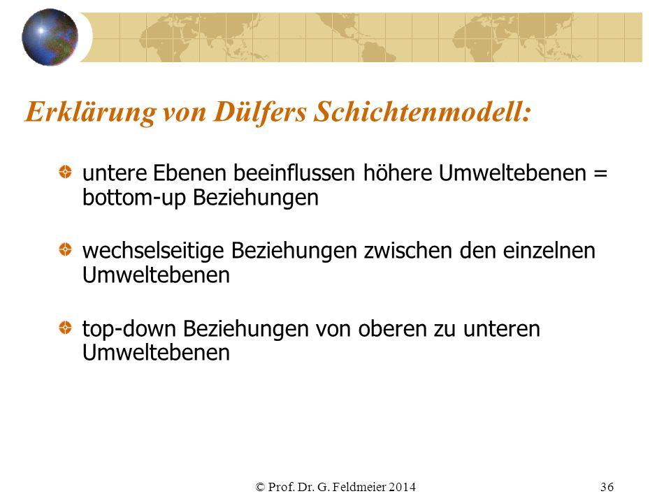 Erklärung von Dülfers Schichtenmodell: untere Ebenen beeinflussen höhere Umweltebenen = bottom-up Beziehungen wechselseitige Beziehungen zwischen den