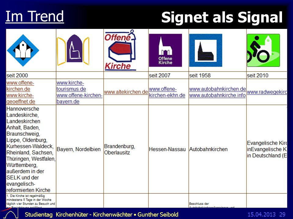 15.04.2013Studientag Kirchenhüter - Kirchenwächter Gunther Seibold29 Signet als Signal Im Trend