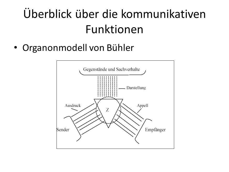 Überblick über die kommunikativen Funktionen Organonmodell von Bühler