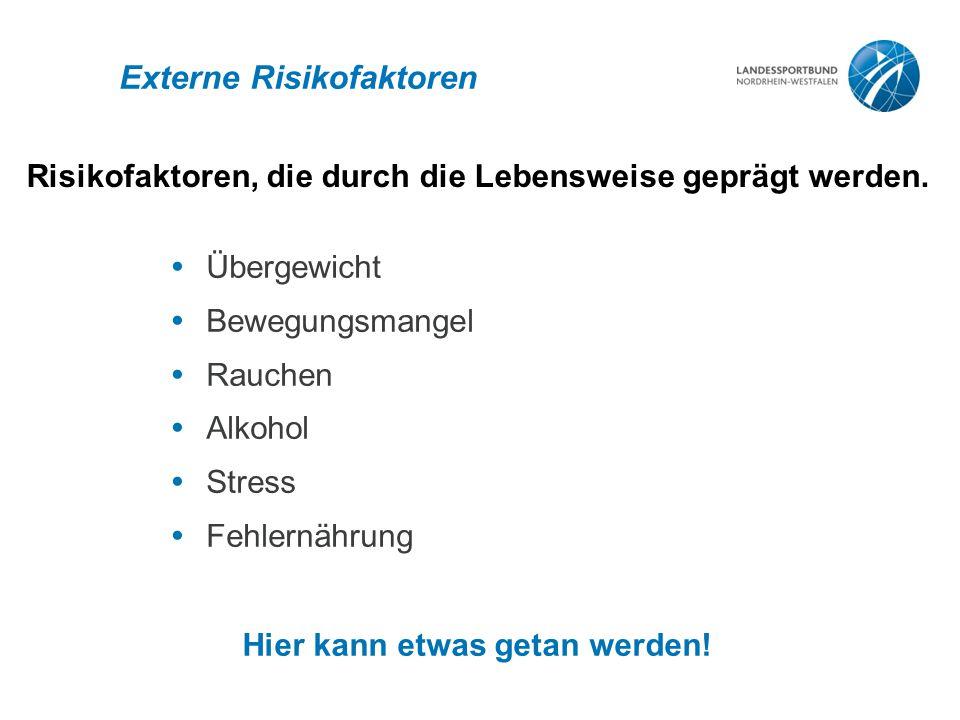 Externe Risikofaktoren  Übergewicht  Bewegungsmangel  Rauchen  Alkohol  Stress  Fehlernährung Risikofaktoren, die durch die Lebensweise geprägt