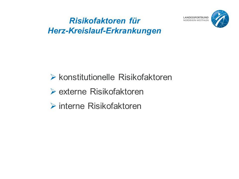 Risikofaktoren für Herz-Kreislauf-Erkrankungen  konstitutionelle Risikofaktoren  externe Risikofaktoren  interne Risikofaktoren