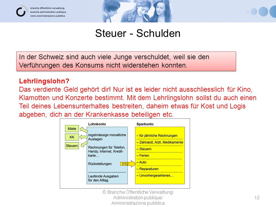 Steuer - Schulden 12 © Branche Öffentliche Verwaltung/ Administration publique/ Amministrazione pubblica In der Schweiz sind auch viele Junge verschul