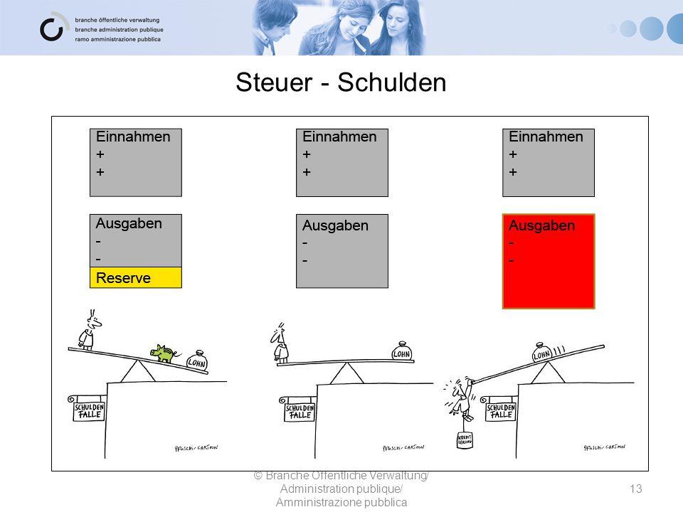 Steuer - Schulden 13 © Branche Öffentliche Verwaltung/ Administration publique/ Amministrazione pubblica