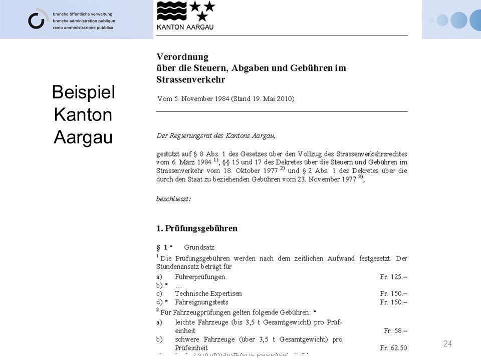 Beispiel Kanton Aargau 24 © Branche Öffentliche Verwaltung/ Administration publique/ Amministrazione pubblica