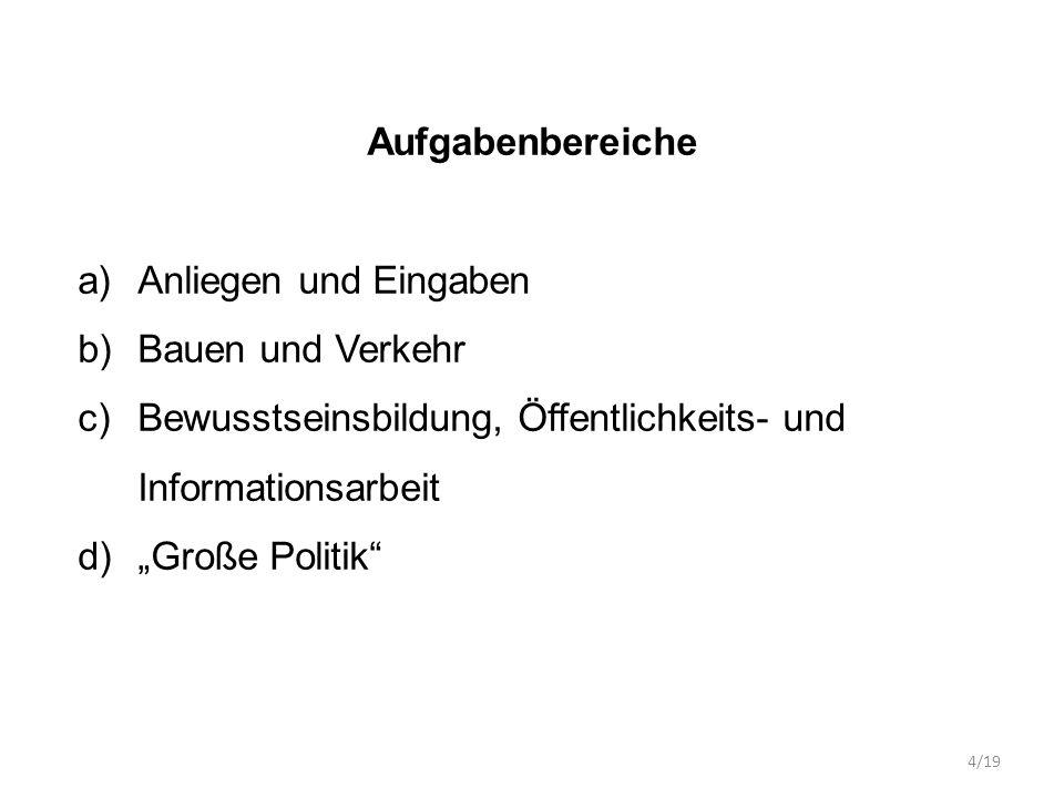 """Aufgabenbereiche a)Anliegen und Eingaben b)Bauen und Verkehr c)Bewusstseinsbildung, Öffentlichkeits- und Informationsarbeit d)""""Große Politik 4/19"""