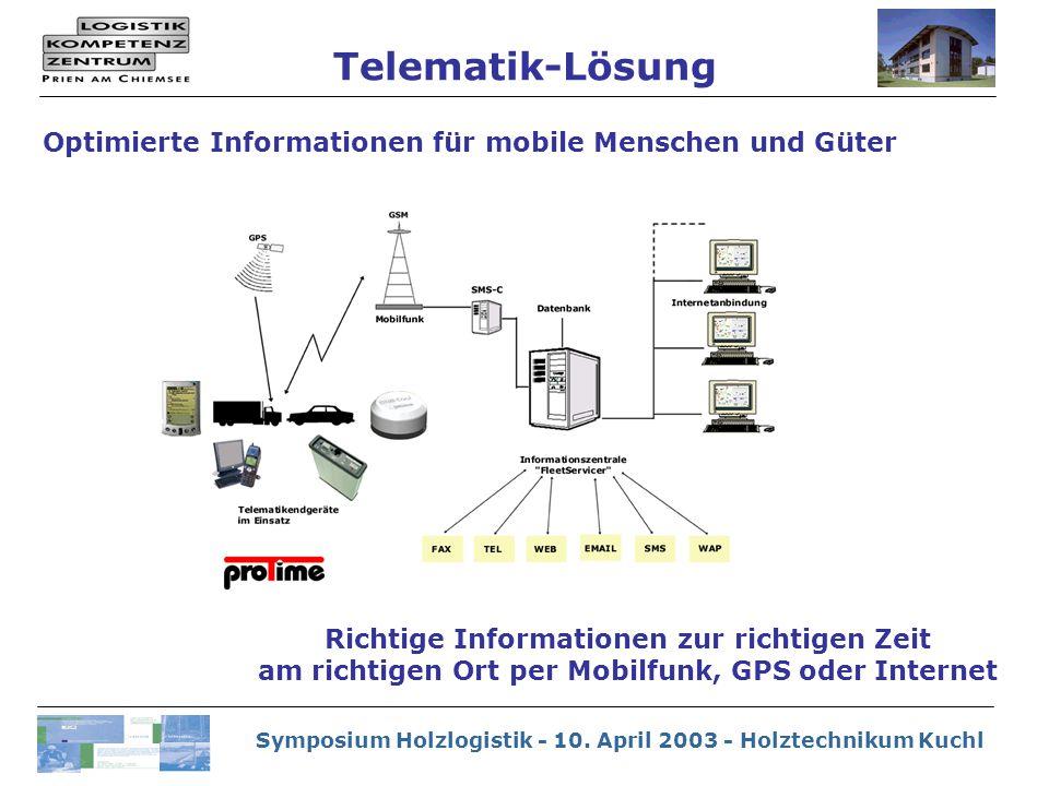 Symposium Holzlogistik - 10. April 2003 - Holztechnikum Kuchl Telematik-Lösung Optimierte Informationen für mobile Menschen und Güter Richtige Informa