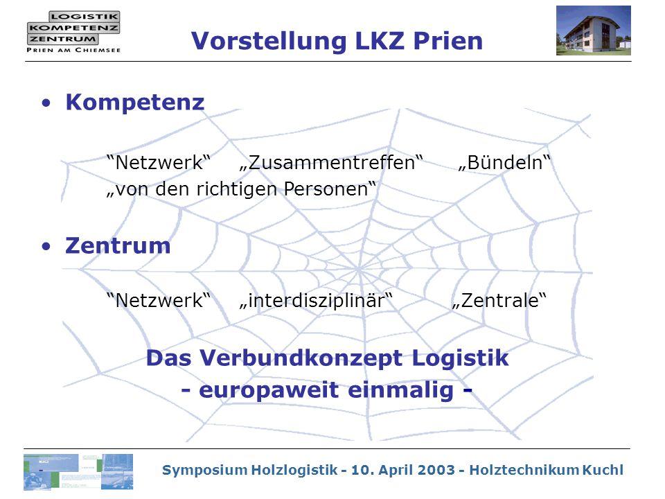 """Symposium Holzlogistik - 10. April 2003 - Holztechnikum Kuchl Vorstellung LKZ Prien Kompetenz """"Netzwerk"""" """"Zusammentreffen"""" """"Bündeln"""" """"von den richtige"""