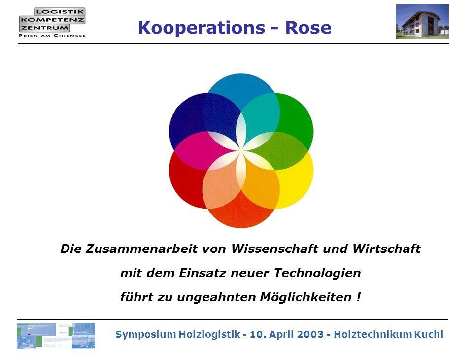 Symposium Holzlogistik - 10. April 2003 - Holztechnikum Kuchl Verkehrsentwicklung