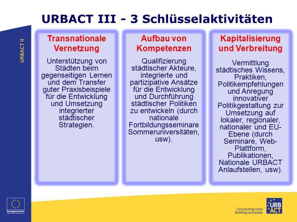 URBACT III - 3 Schlüsselaktivitäten Transnationale Vernetzung Unterstützung von Städten beim gegenseitigen Lernen und dem Transfer guter Praxisbeispie