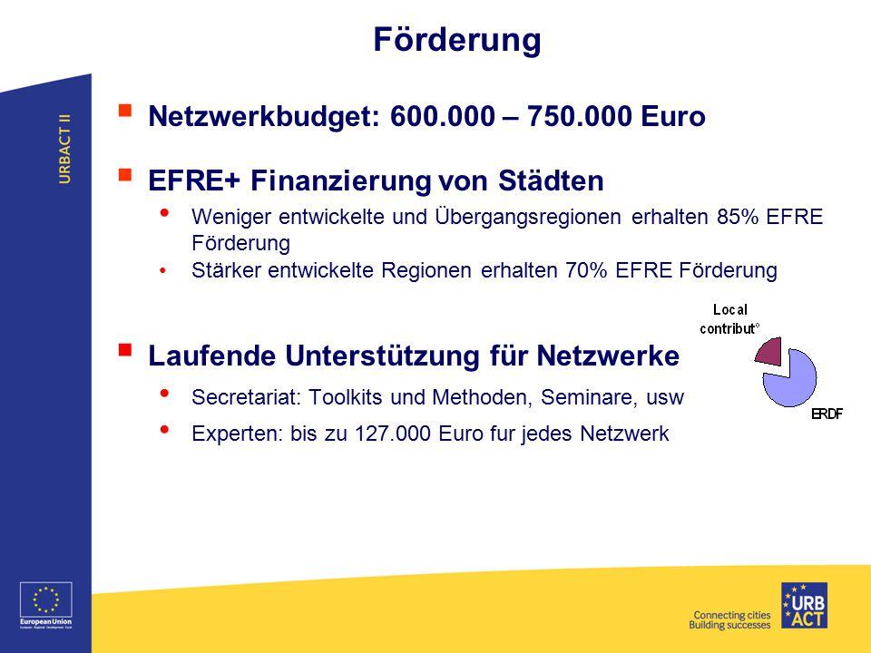 Förderung  Netzwerkbudget: 600.000 – 750.000 Euro  EFRE+ Finanzierung von Städten Weniger entwickelte und Übergangsregionen erhalten 85% EFRE Förder